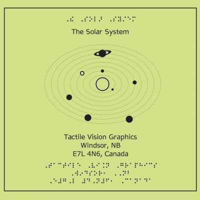 The cover features a typical drawing of the Solar System with the planets in concentric circles going out from the Sun.